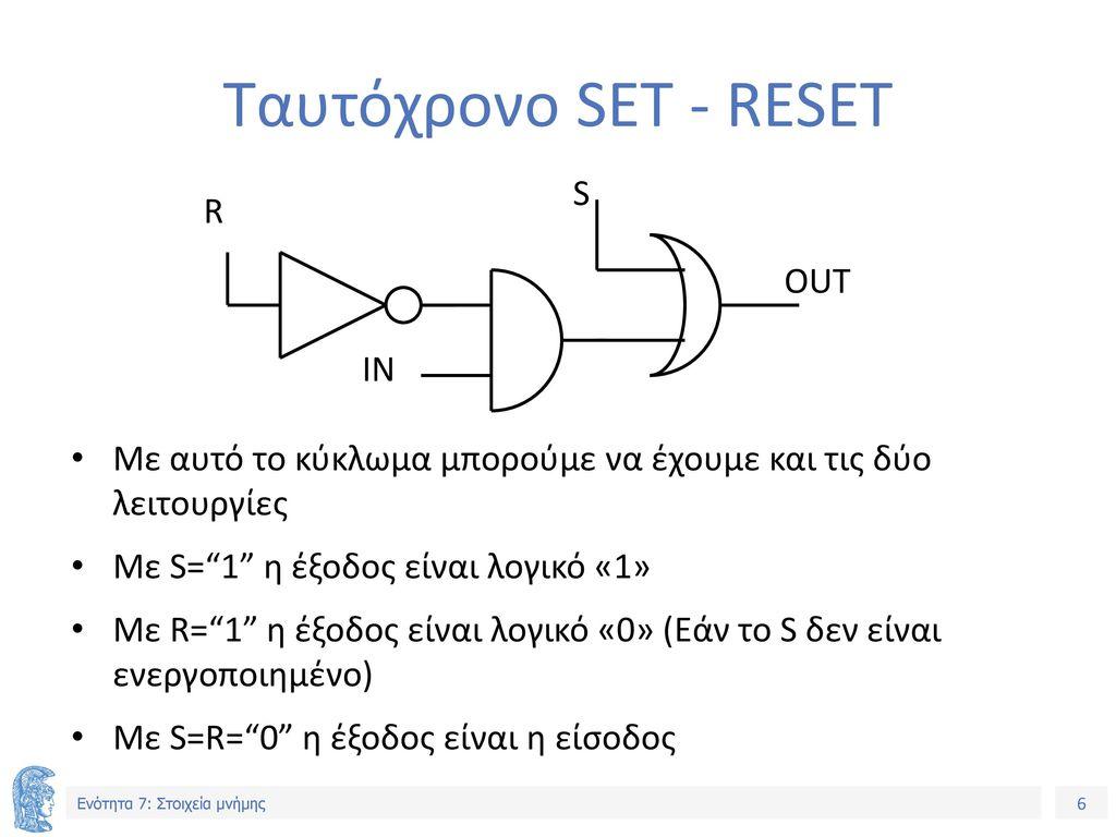 Ταυτόχρονο SET - RESET S R OUT IN