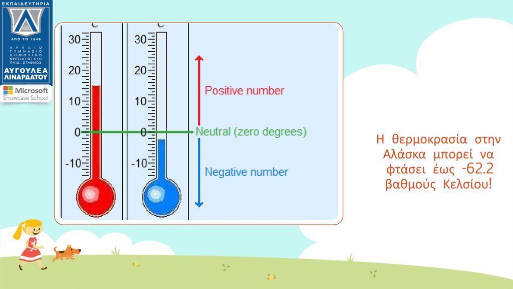 Η θερμοκρασία στην Αλάσκα μπορεί να φτάσει έως -62.2 βαθμούς Κελσίου!