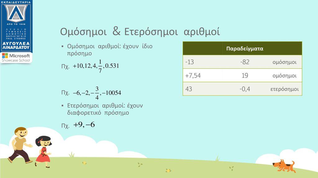 Ομόσημοι & Ετερόσημοι αριθμοί
