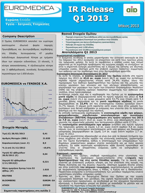 IR Release Q1 2013 Μάιος 2013 Ευρώπη Ελλάδα Υγεία - Ιατρικές Υπηρεσίες