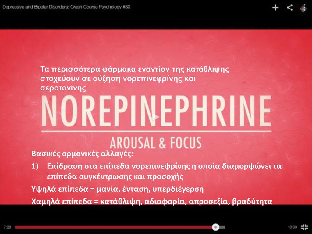 Βασικές ορμονικές αλλαγές: