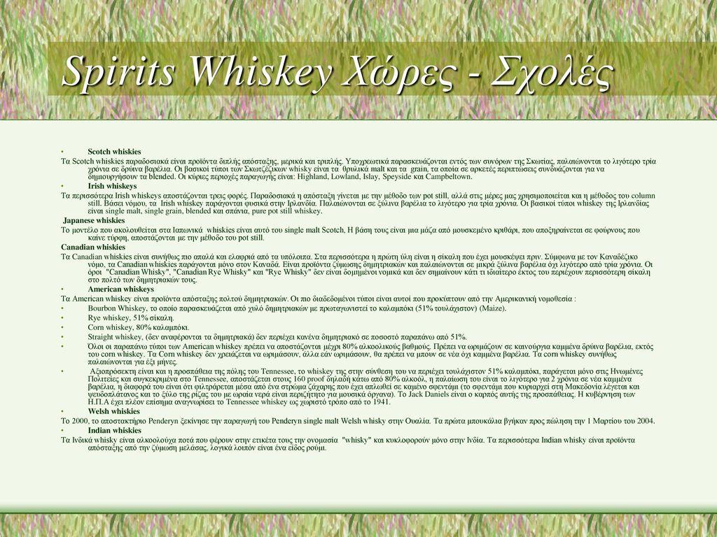 Spirits Whiskey Χώρες - Σχολές