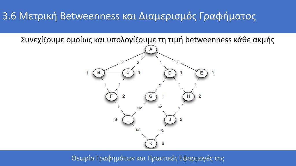 Θεωρία Γραφημάτων και Πρακτικές Εφαρμογές της