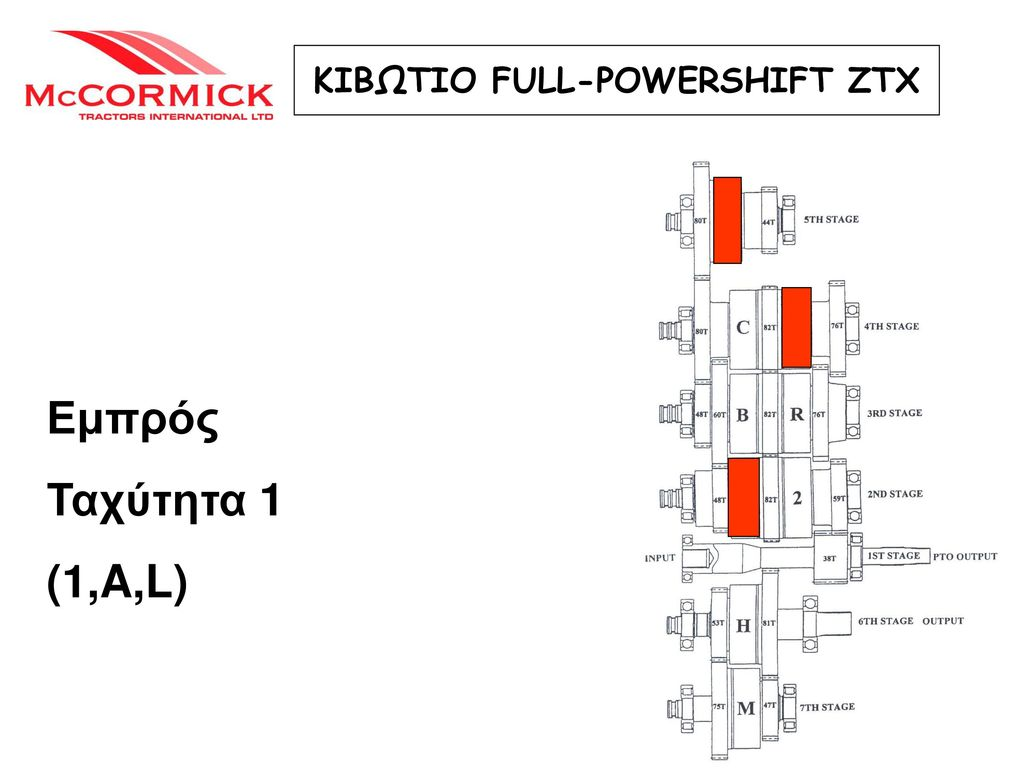 ΚΙΒΩΤΙΟ FULL-POWERSHIFT ZTX