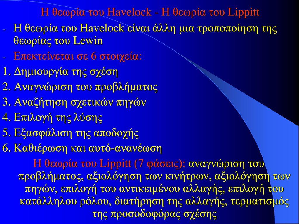 Η θεωρία του Havelock - Η θεωρία του Lippitt