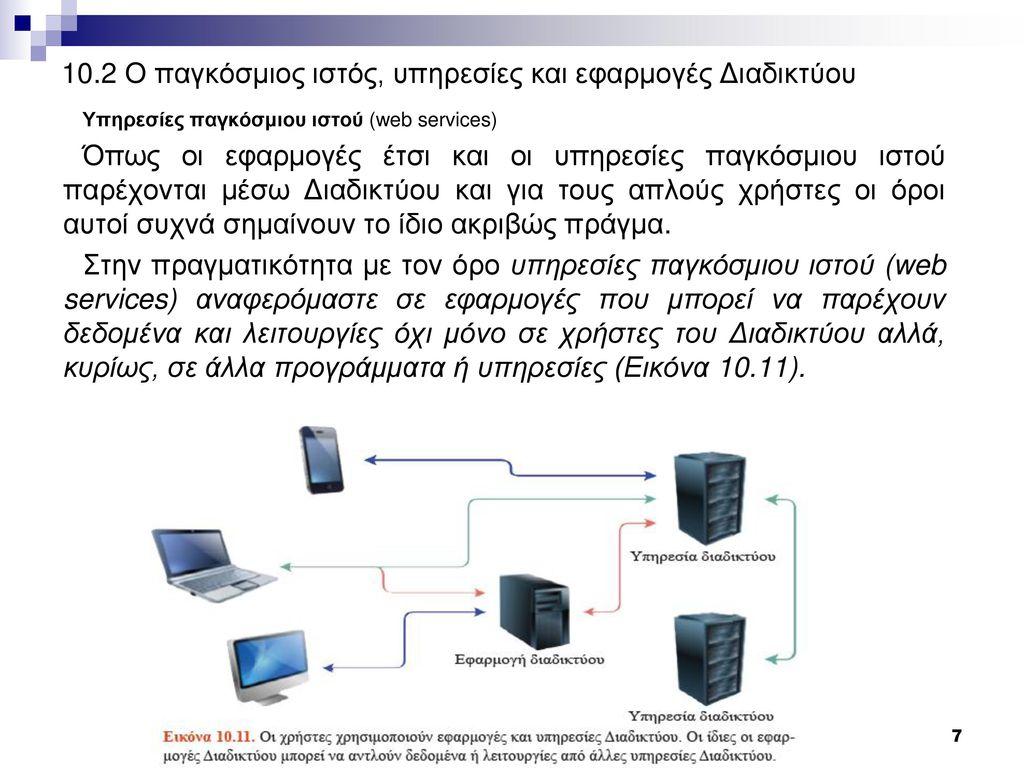 10.2 Ο παγκόσμιος ιστός, υπηρεσίες και εφαρμογές Διαδικτύου