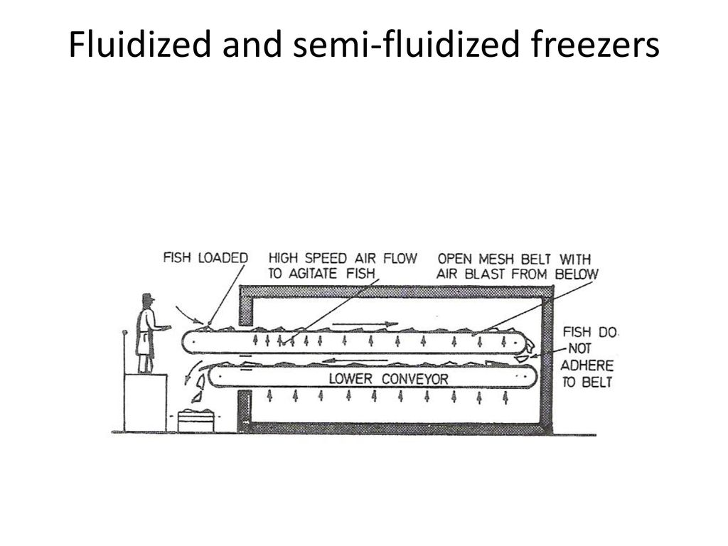 Fluidized and semi-fluidized freezers