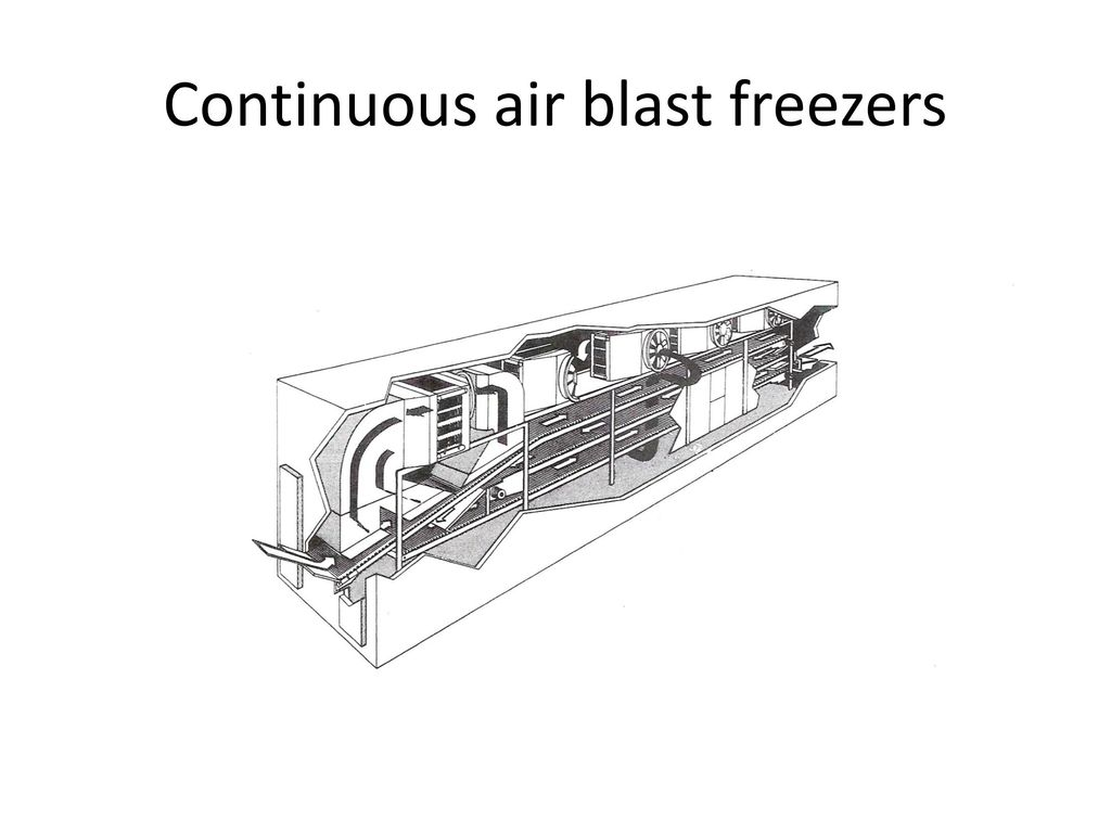 Continuous air blast freezers