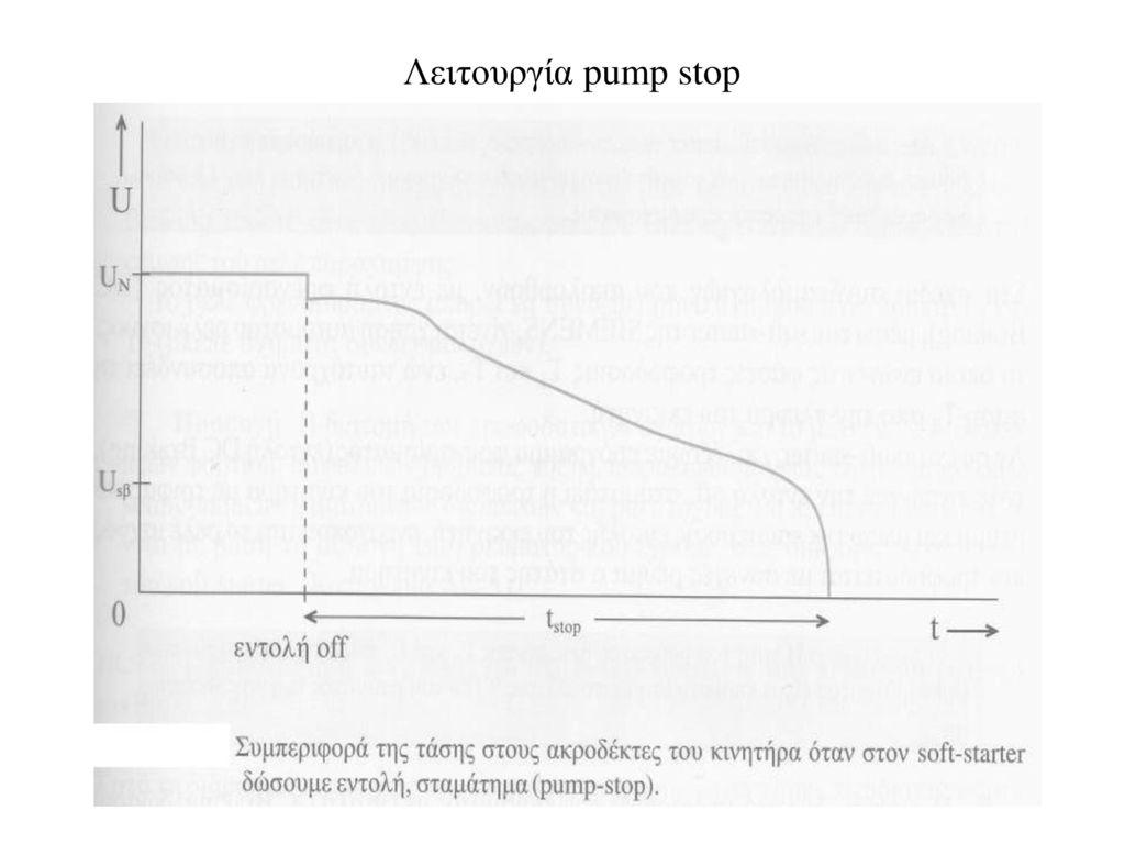 Λειτουργία pump stop