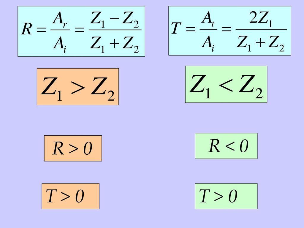 R < 0 R > 0 T > 0 T > 0