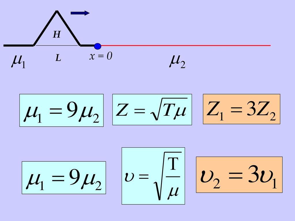 H x = 0 L