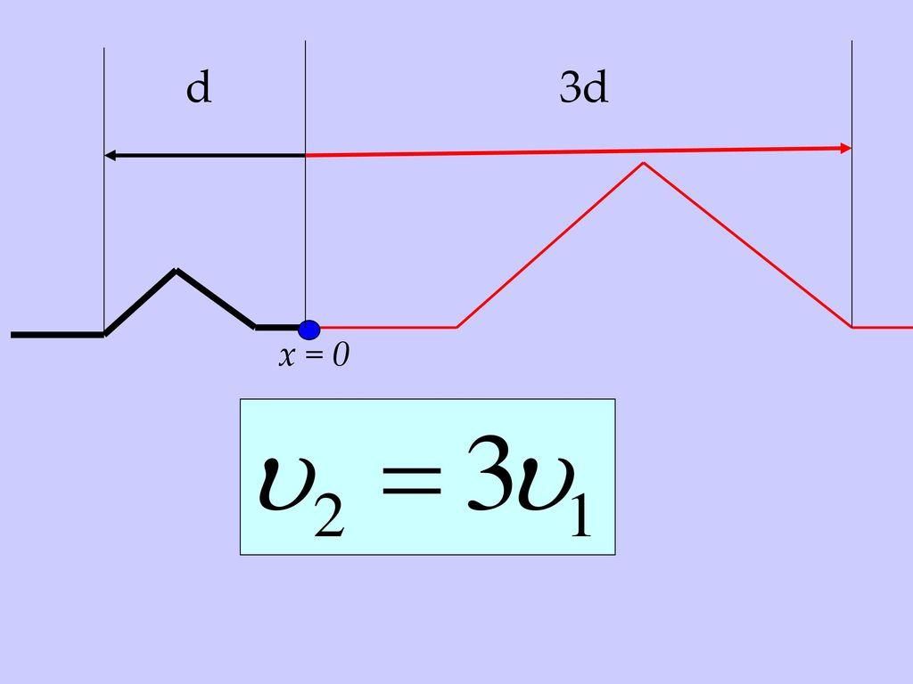 d 3d x = 0
