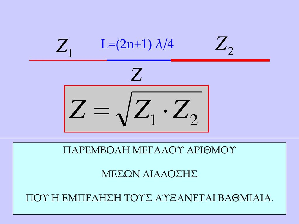 L=(2n+1) λ/4 ΠΑΡΕΜΒΟΛΗ ΜΕΓΑΛΟΥ ΑΡΙΘΜΟΥ ΜΕΣΩΝ ΔΙΑΔΟΣΗΣ