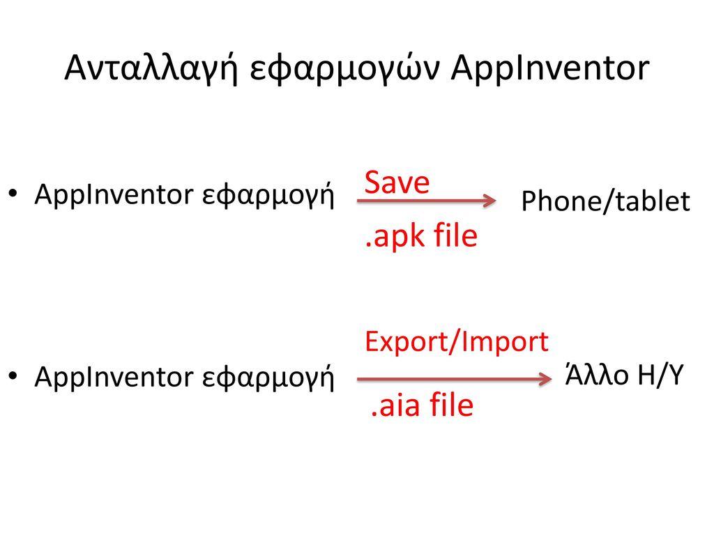 Ανταλλαγή εφαρμογών AppInventor