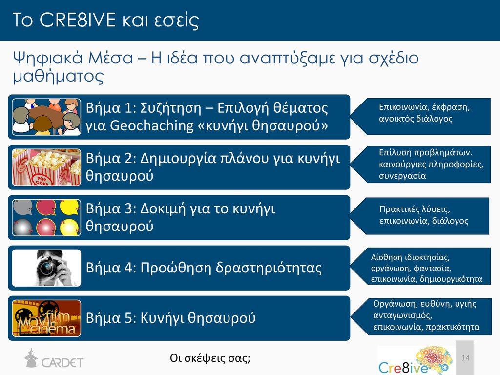 Το CRE8IVE και εσείς Ψηφιακά Μέσα – Η ιδέα που αναπτύξαμε για σχέδιο μαθήματος.