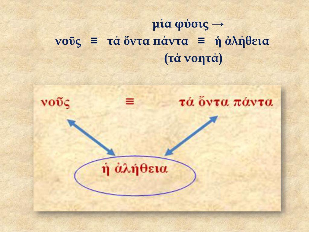 μία φύσις → νοῦς ≡ τά ὄντα πάντα ≡ ἡ ἀλήθεια (τά νοητά)