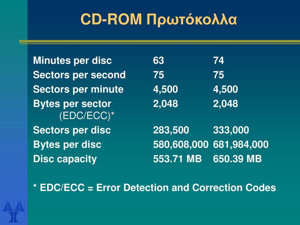 CD-ROM Πρωτόκολλα Minutes per disc 63 74 Sectors per second 75 75
