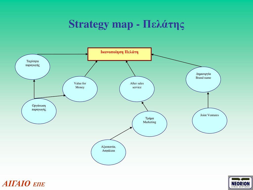 Strategy map - Πελάτης ΑΙΓΑΙΟ ΕΠΕ Ικανοποίηση Πελάτη
