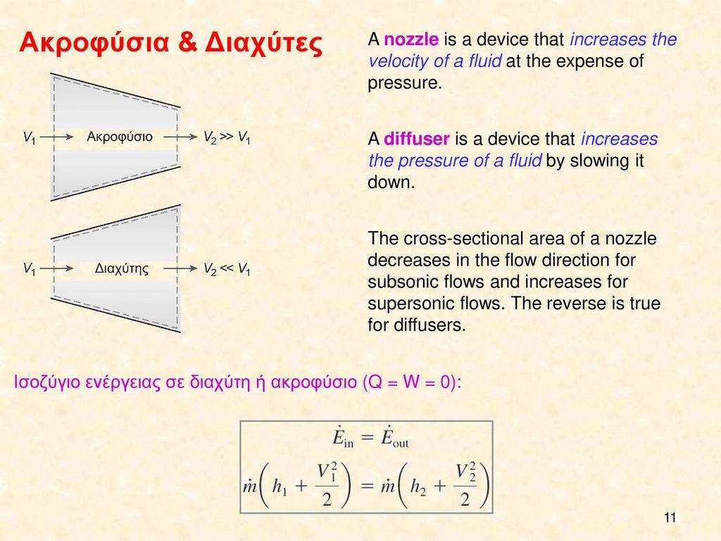 Ακροφύσια & Διαχύτες A nozzle is a device that increases the velocity of a fluid at the expense of pressure.