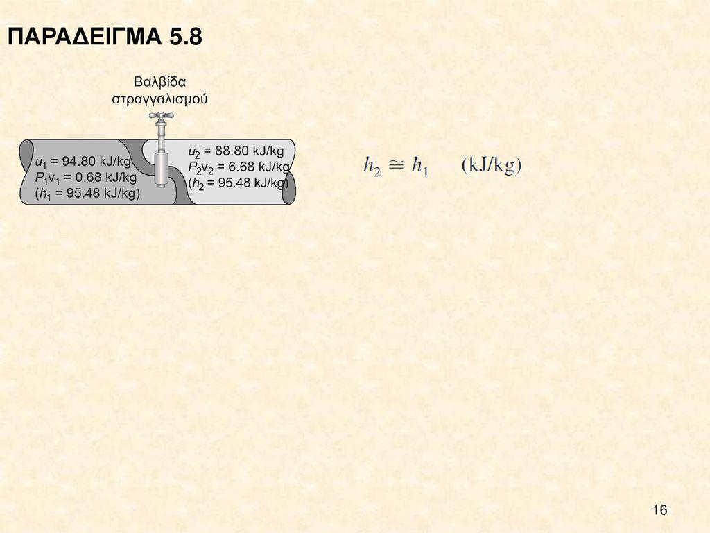 ΠΑΡΑΔΕΙΓΜΑ 5.8