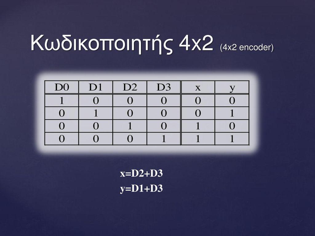 Κωδικοποιητής 4x2 (4x2 encoder)