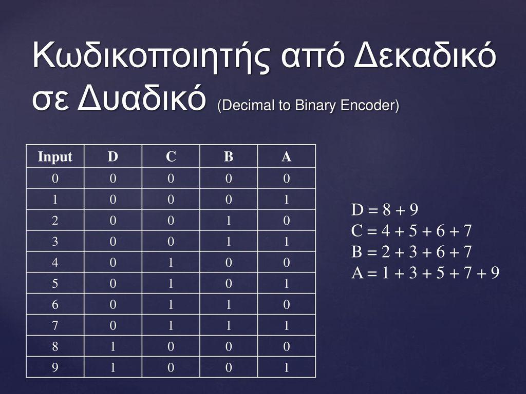 Κωδικοποιητής από Δεκαδικό σε Δυαδικό (Decimal to Binary Encoder)