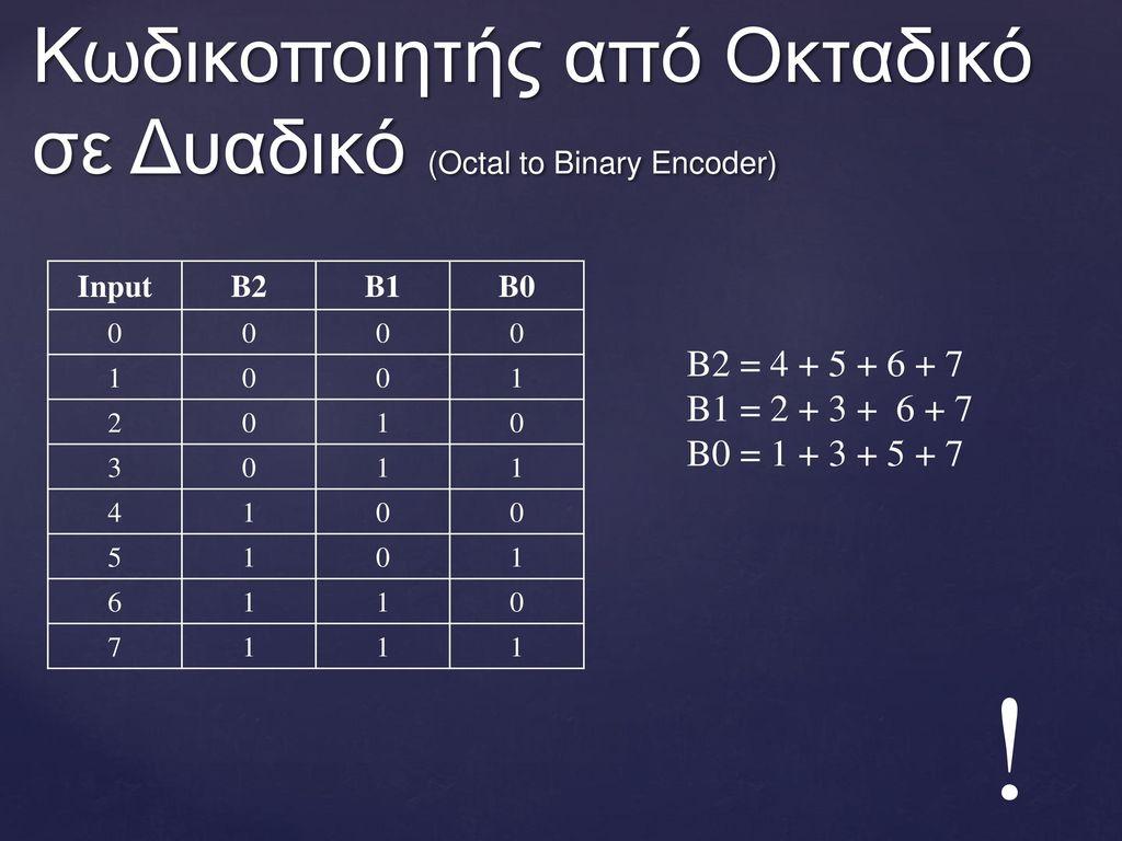 Κωδικοποιητής από Οκταδικό σε Δυαδικό (Octal to Binary Encoder)