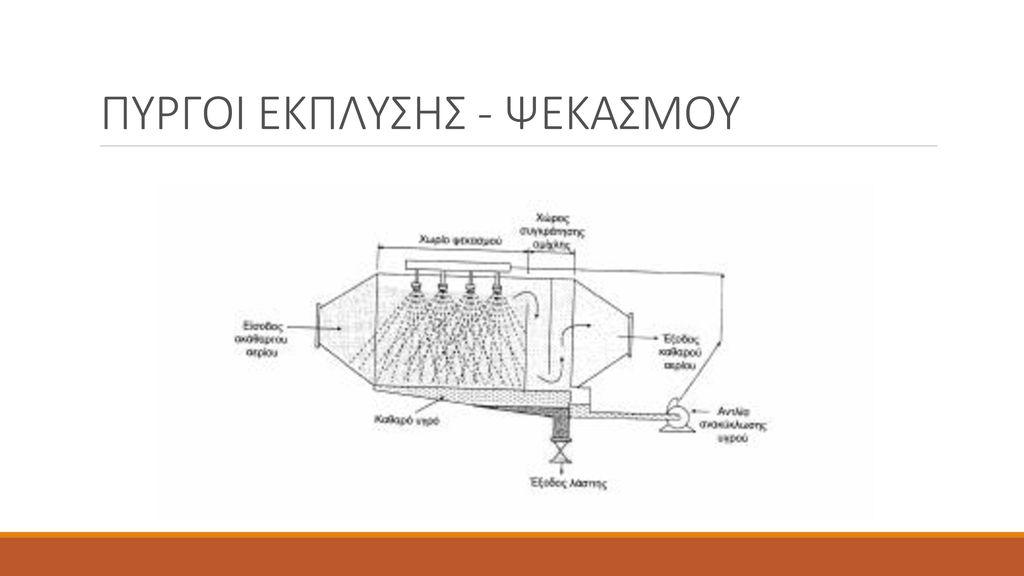 ΠΥΡΓΟΙ ΕΚΠΛΥΣΗΣ - ΨΕΚΑΣΜΟΥ