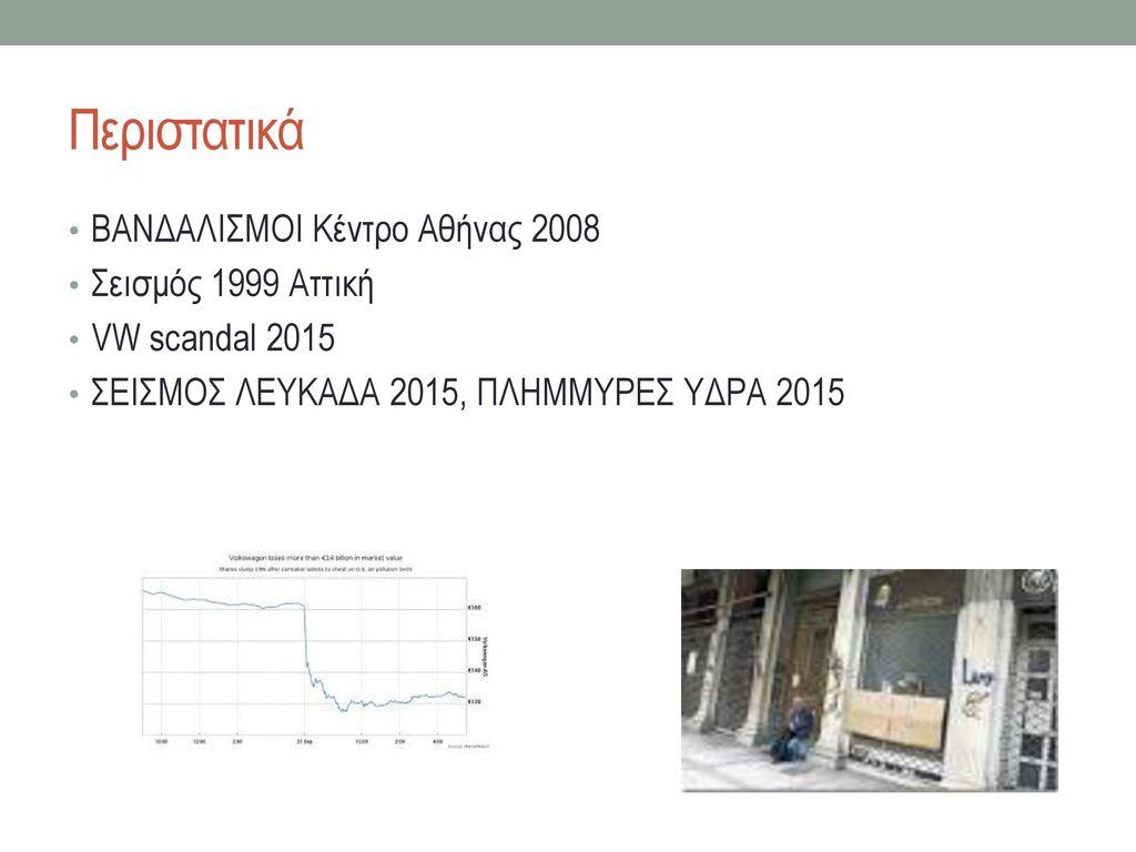 Περιστατικά ΒΑΝΔΑΛΙΣΜΟΙ Κέντρο Αθήνας 2008 Σεισμός 1999 Αττική