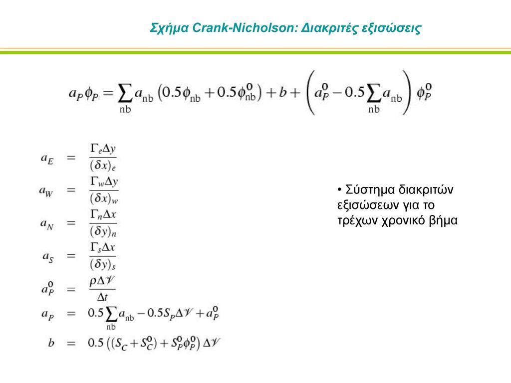 Σχήμα Crank-Nicholson: Διακριτές εξισώσεις