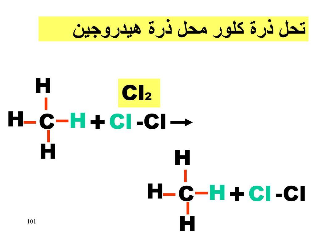 تحل ذرة كلور محل ذرة هيدروجين