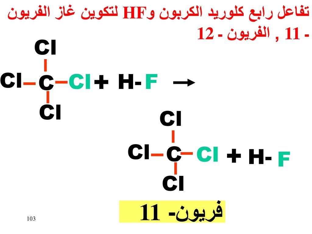 + + فريون- 11 Cl C H- F Cl C Cl H- F