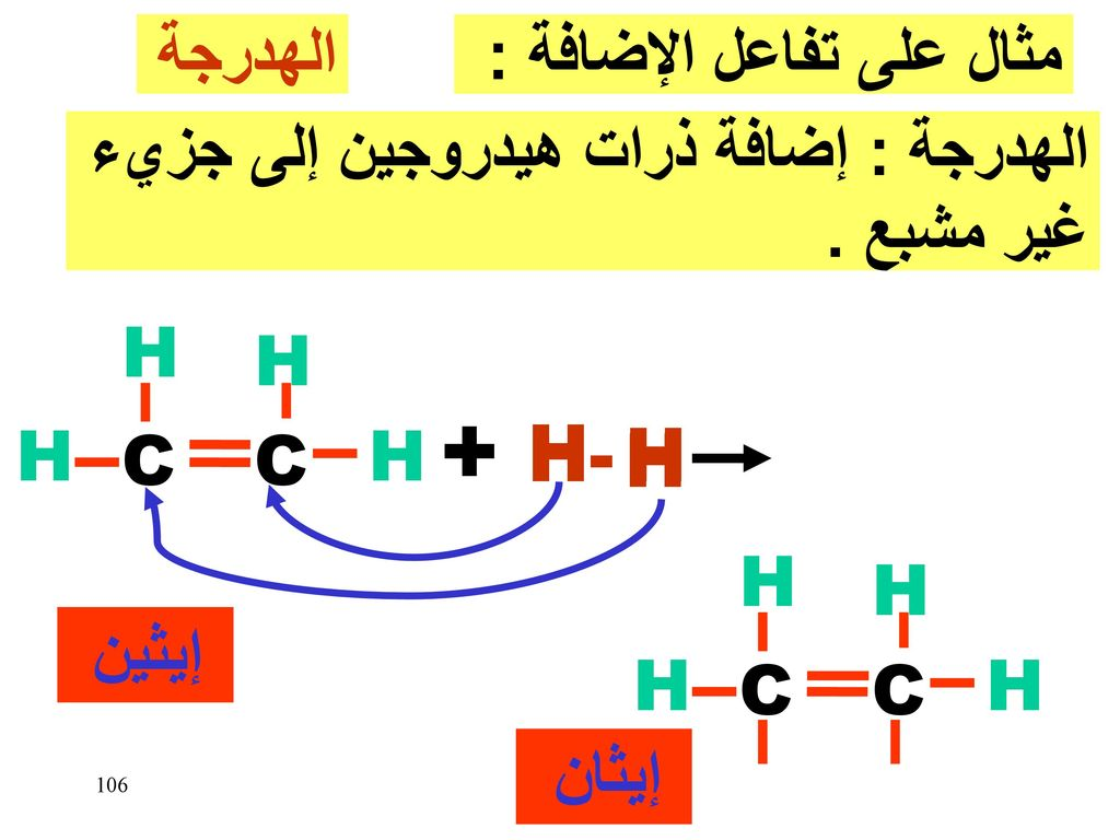 + H- H H H H C إيثين H C إيثان الهدرجة مثال على تفاعل الإضافة :