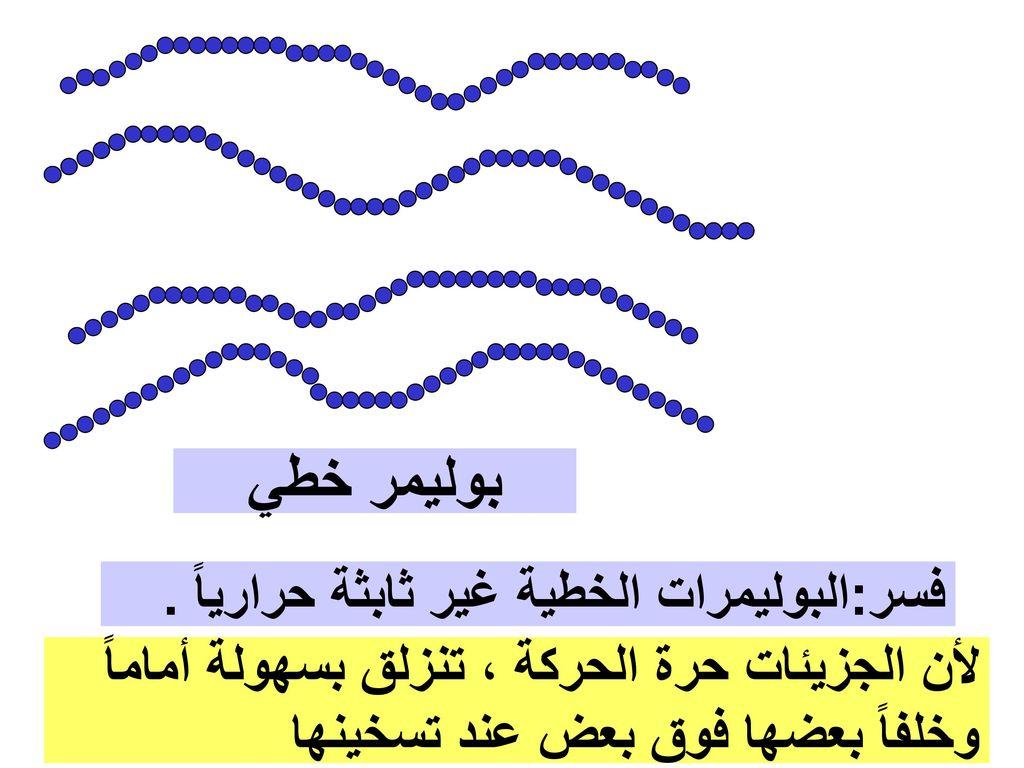بوليمر خطي فسر:البوليمرات الخطية غير ثابثة حرارياً .