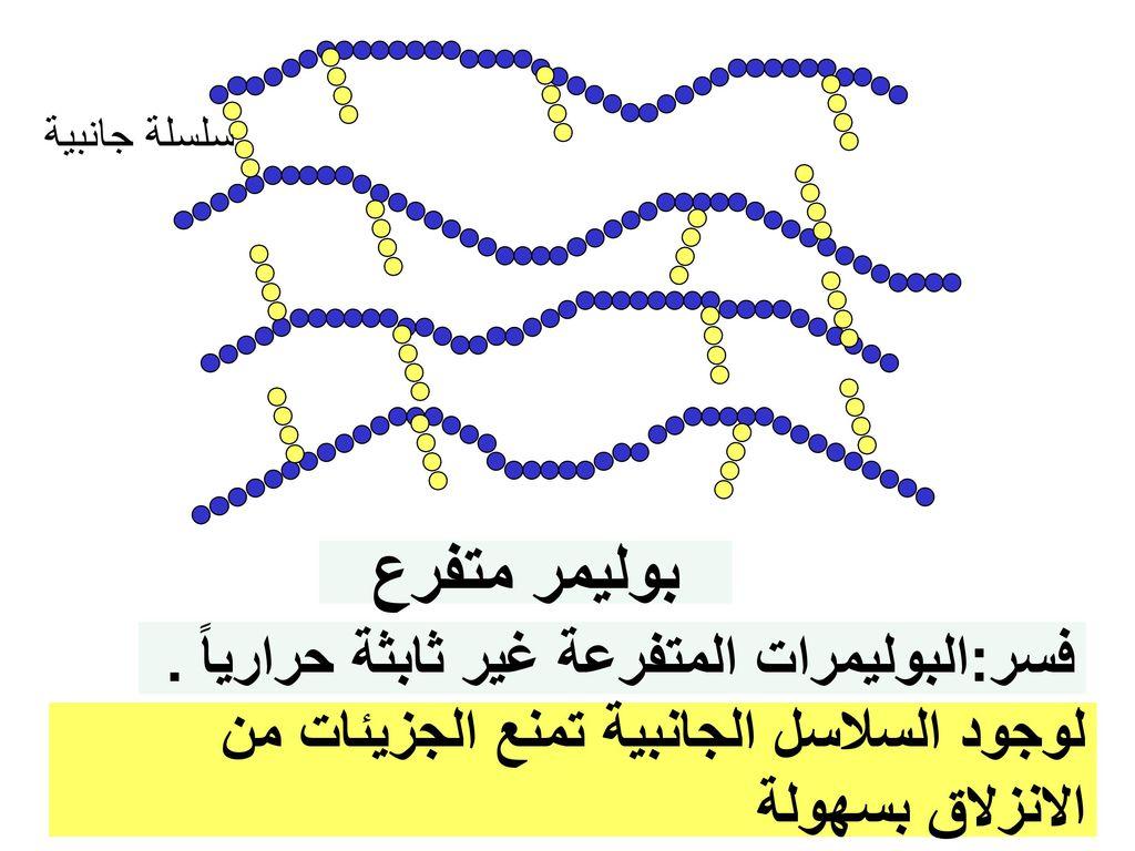 بوليمر متفرع فسر:البوليمرات المتفرعة غير ثابثة حرارياً .