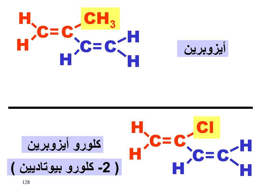 C H CH3 أيزوبرين C H Cl كلورو أيزوبرين ( 2- كلورو بيوتاديين )