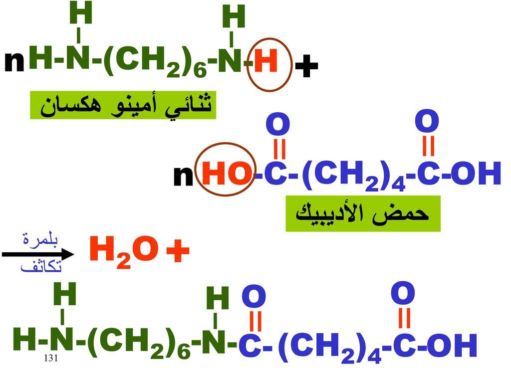 + + n n H2O H-N -(CH2)6- H N- HO -C- O OH (CH2)4 H-N -(CH2)6- H N- C-