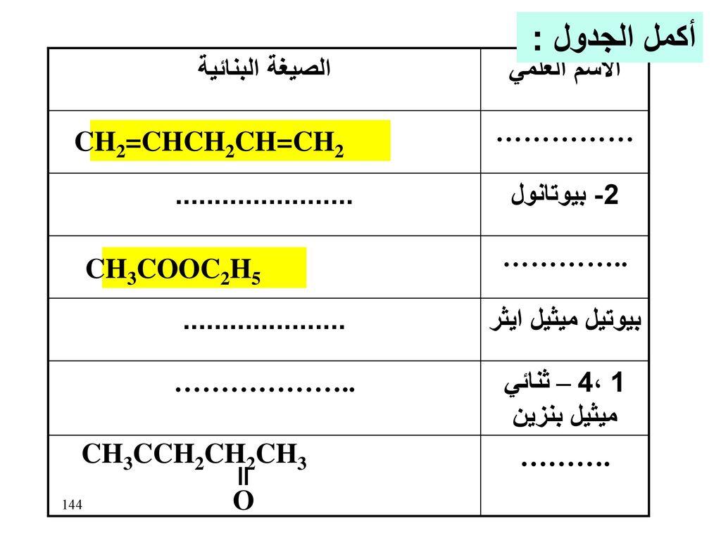 أكمل الجدول : الصيغة البنائية الاسم العلمي …………… CH2=CHCH2CH=CH2