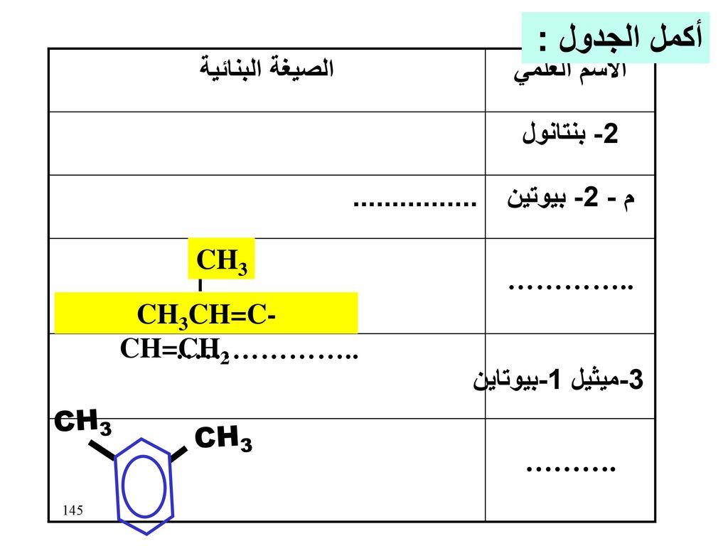 أكمل الجدول : الصيغة البنائية الاسم العلمي 2- بنتانول ................