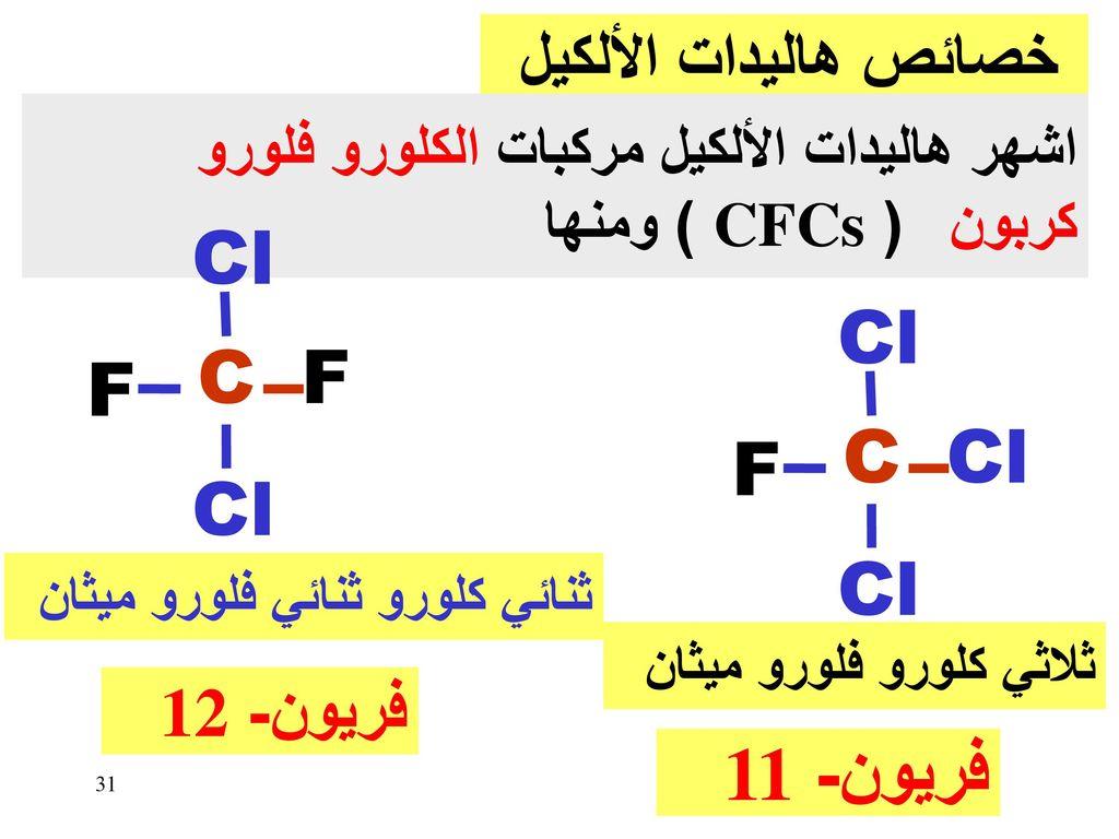 F C Cl Cl C F فريون- 11 خصائص هاليدات الألكيل فريون- 12