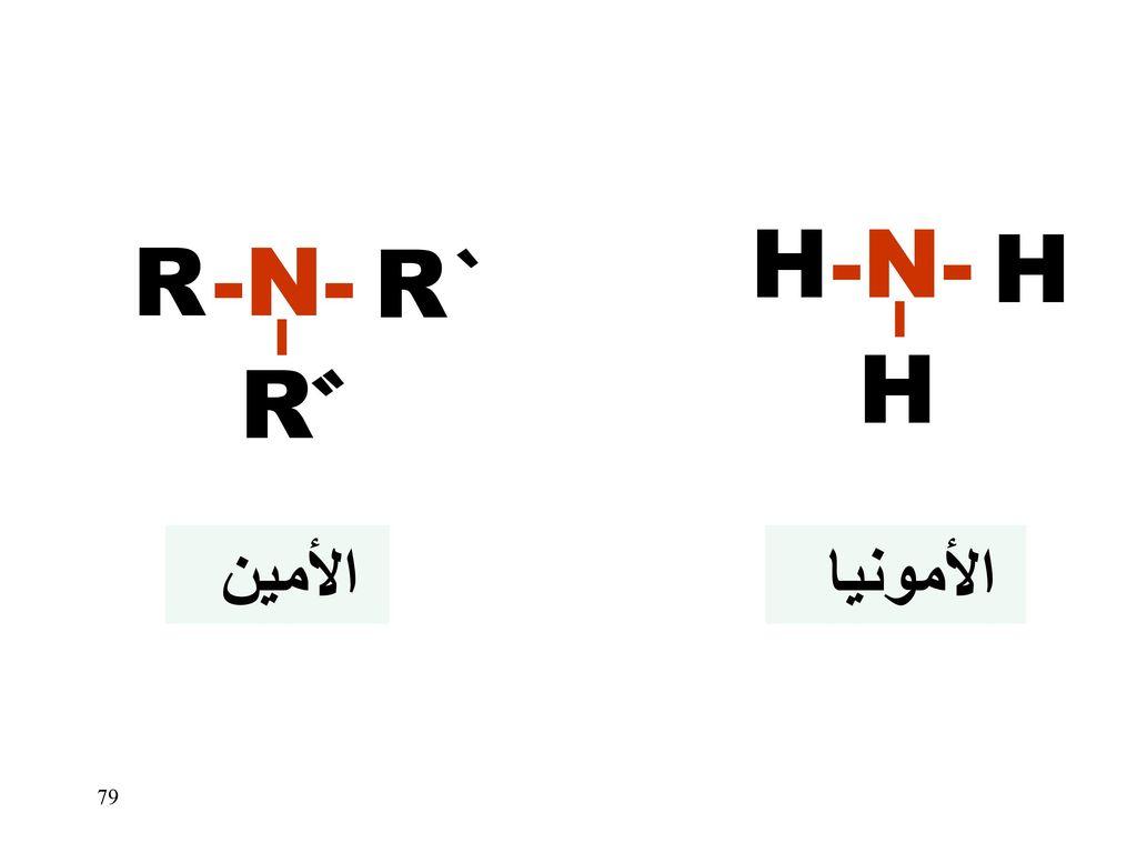 H -N- H R -N- R` H R` ` الأمين الأمونيا