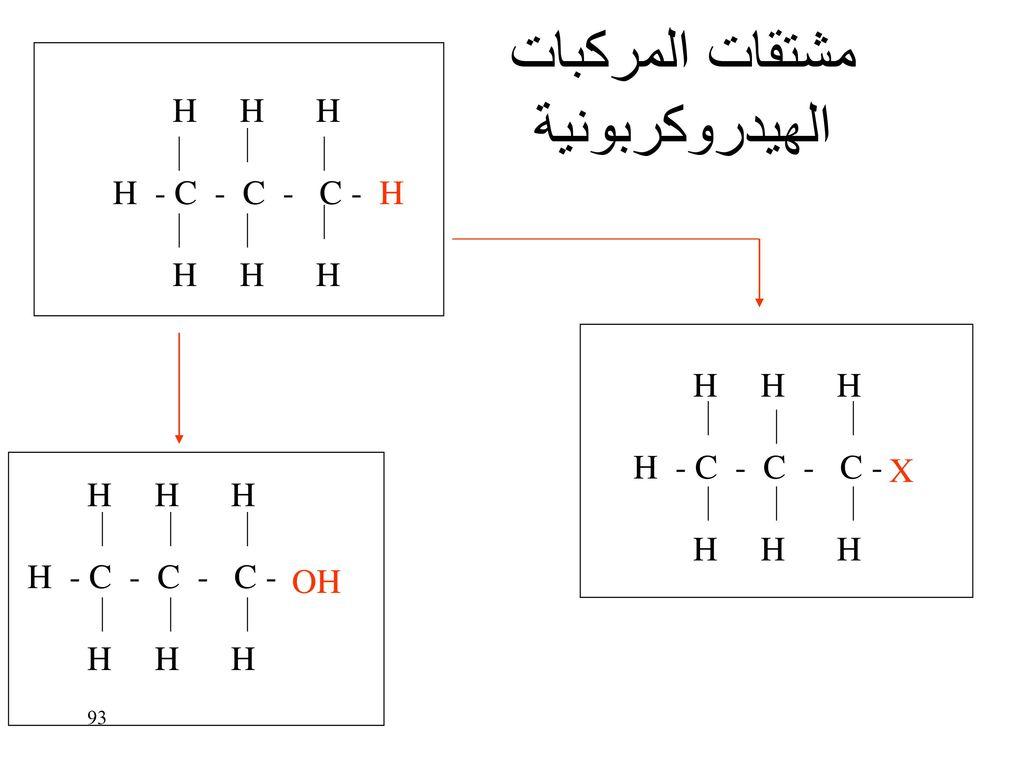مشتقات المركبات الهيدروكربونية