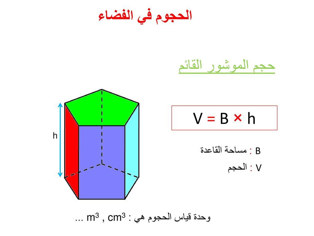 V = B × h الحجوم في الفضاء حجم الموشور القائم B : مساحة القاعدة