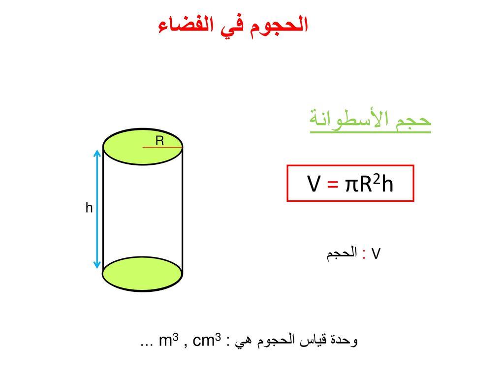 الحجوم في الفضاء حجم الأسطوانة V = πR2h V : الحجم