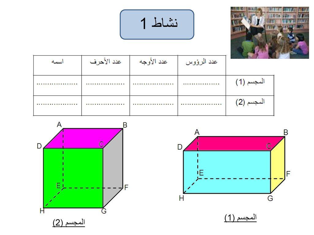 نشاط 1 المجسم (1) المجسم (2)