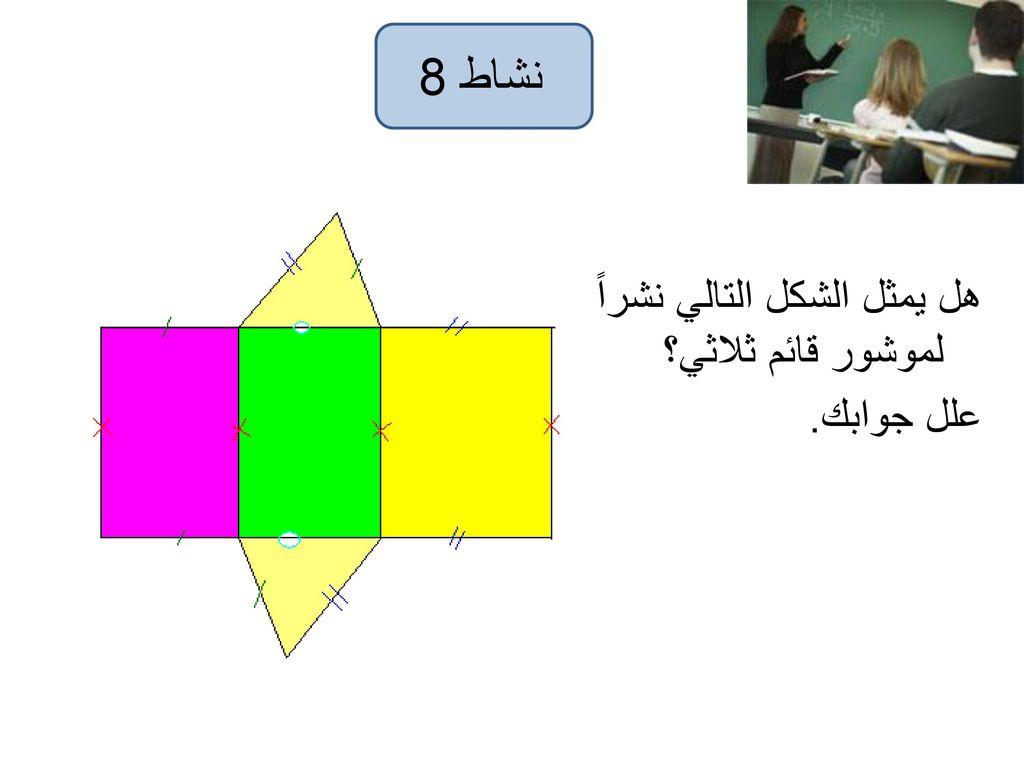 نشاط 8 هل يمثل الشكل التالي نشراً لموشور قائم ثلاثي؟ علل جوابك.