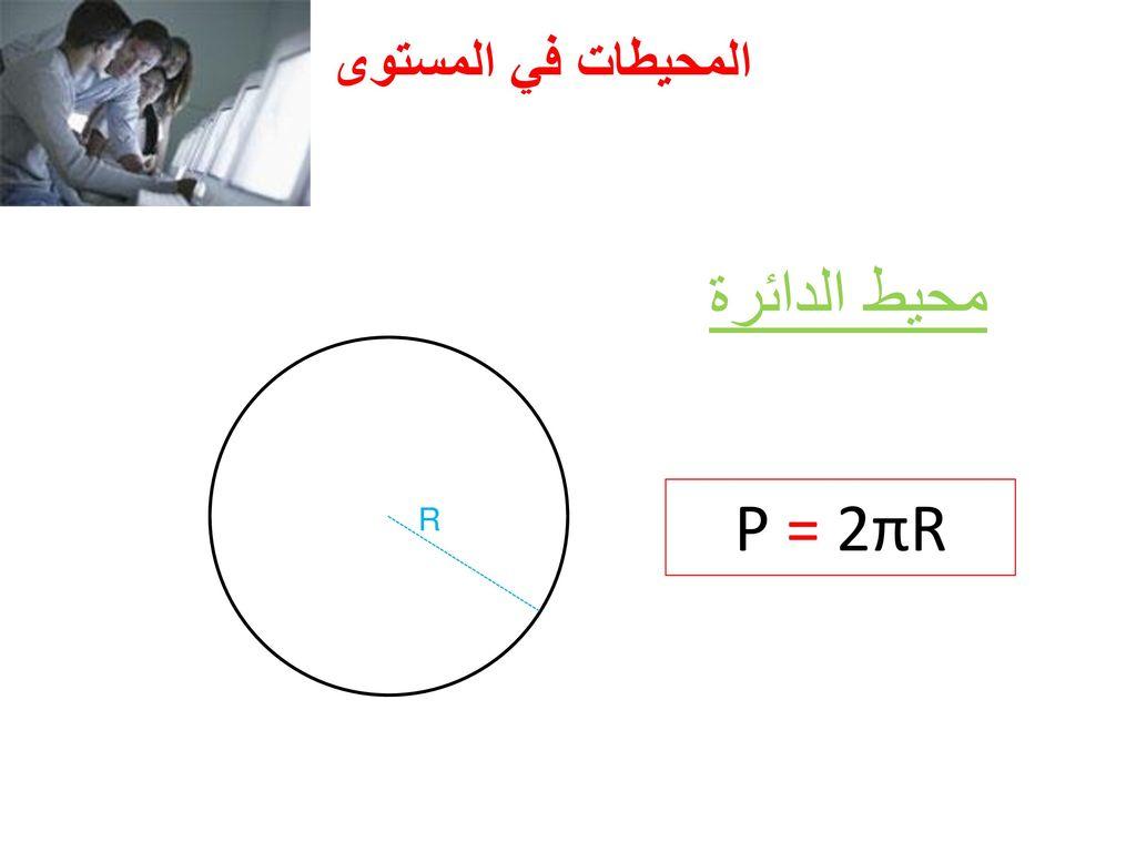 المحيطات في المستوى محيط الدائرة P = 2πR R