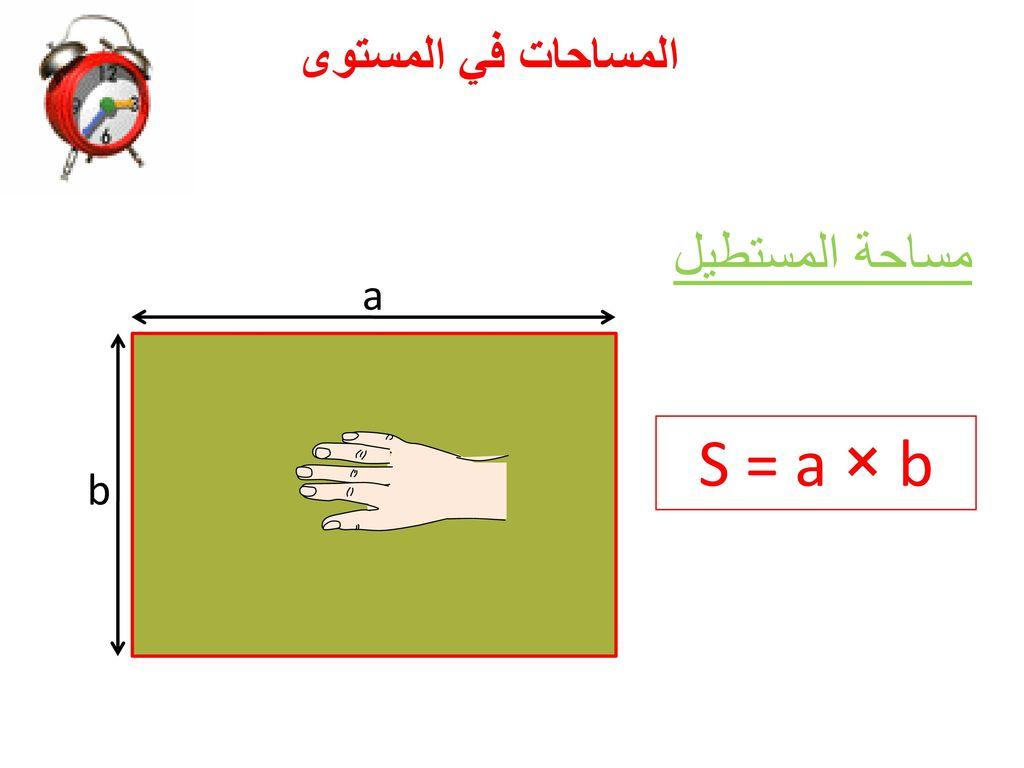 المساحات في المستوى مساحة المستطيل a S = a × b b