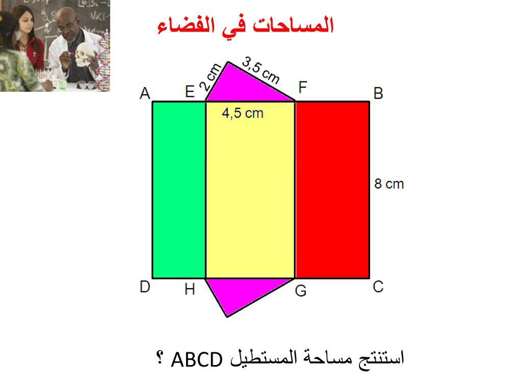 استنتج مساحة المستطيل ABCD ؟