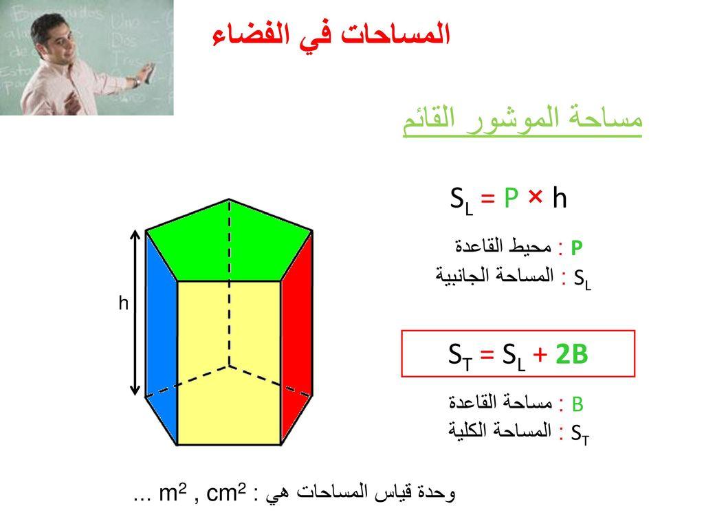المساحات في الفضاء مساحة الموشور القائم SL = P × h ST = SL + 2B